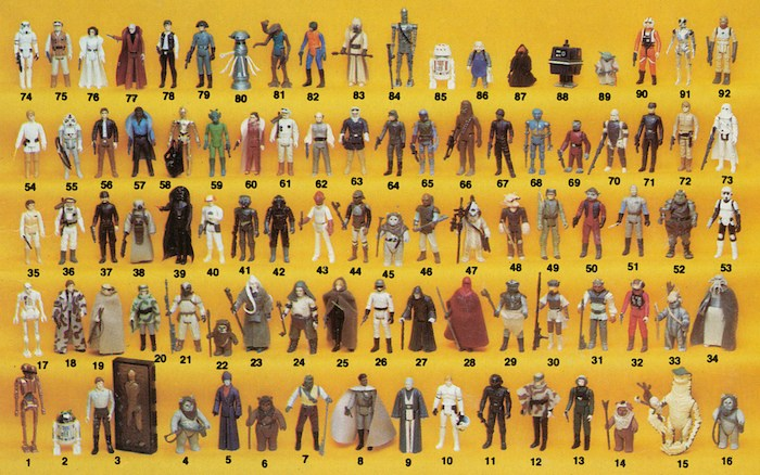 Toys from the 80s - Kenner Star Wars Action Figures 1980s